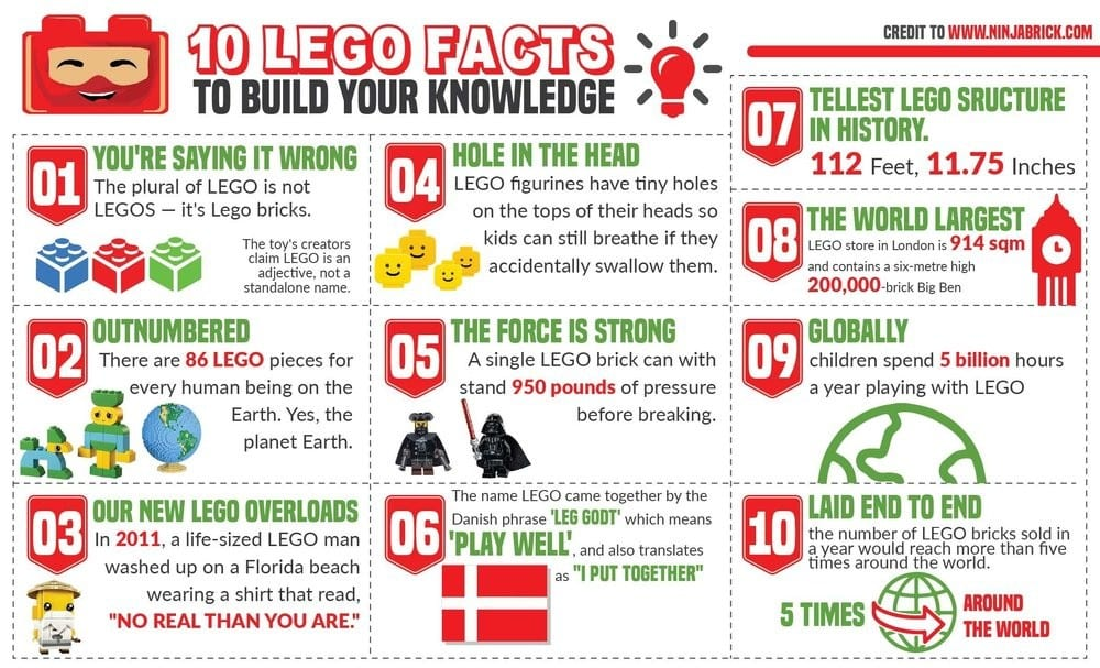 10 Fast And Fun Lego Facts
